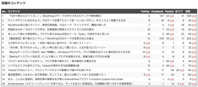 sns-count-cache_31